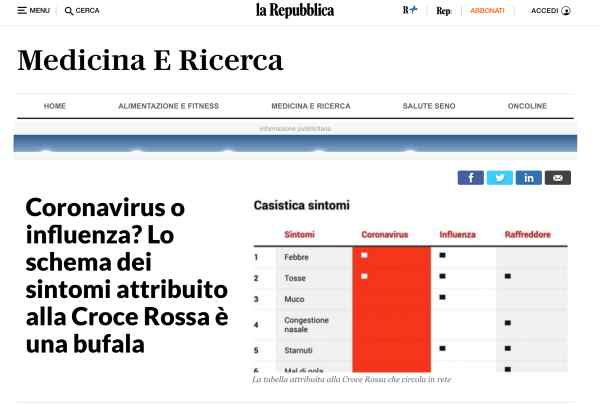 italian newspapers coronavirus